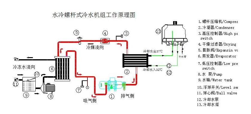 电路 电路图 电子 设计 素材 原理图 838_383
